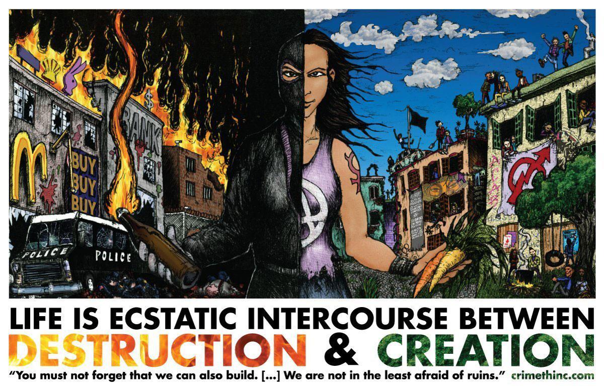 Crimethinc poster